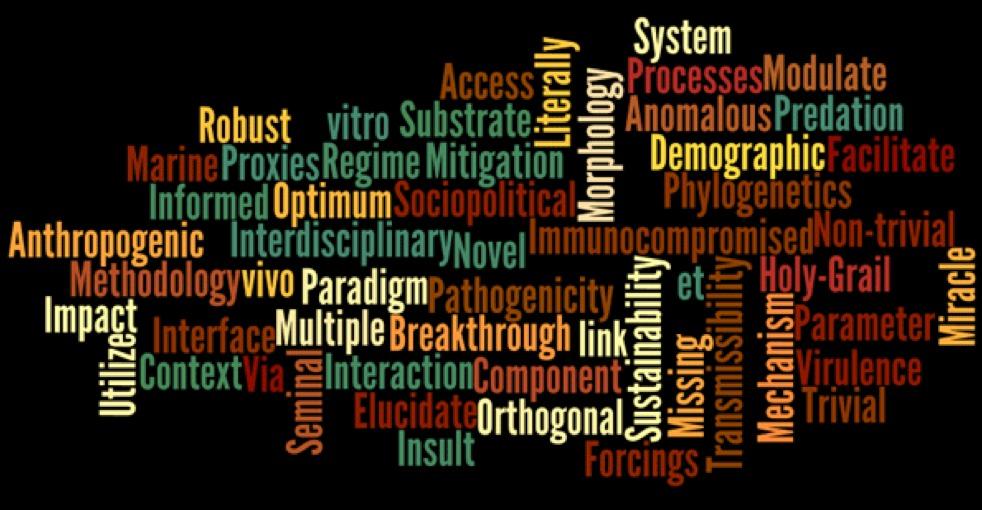 Jargon graphic